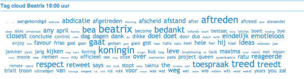 Tag cloud Beatrix aankondiging Abdicatie