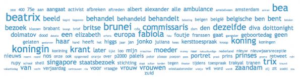Tag Cloud Beatrix Staatsbezoeken