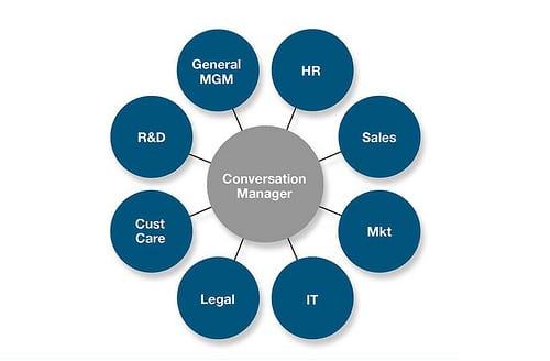 Conversation manager