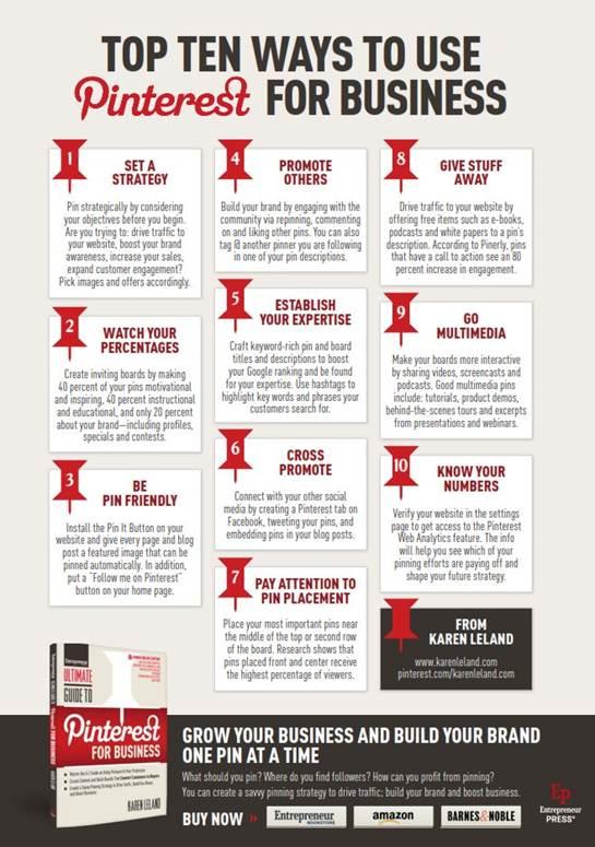 10 manieren om Pinterest zakelijk in te zetten