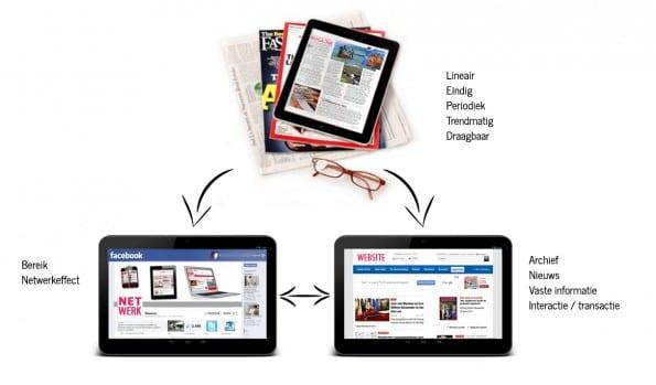 magazine_website_facebook