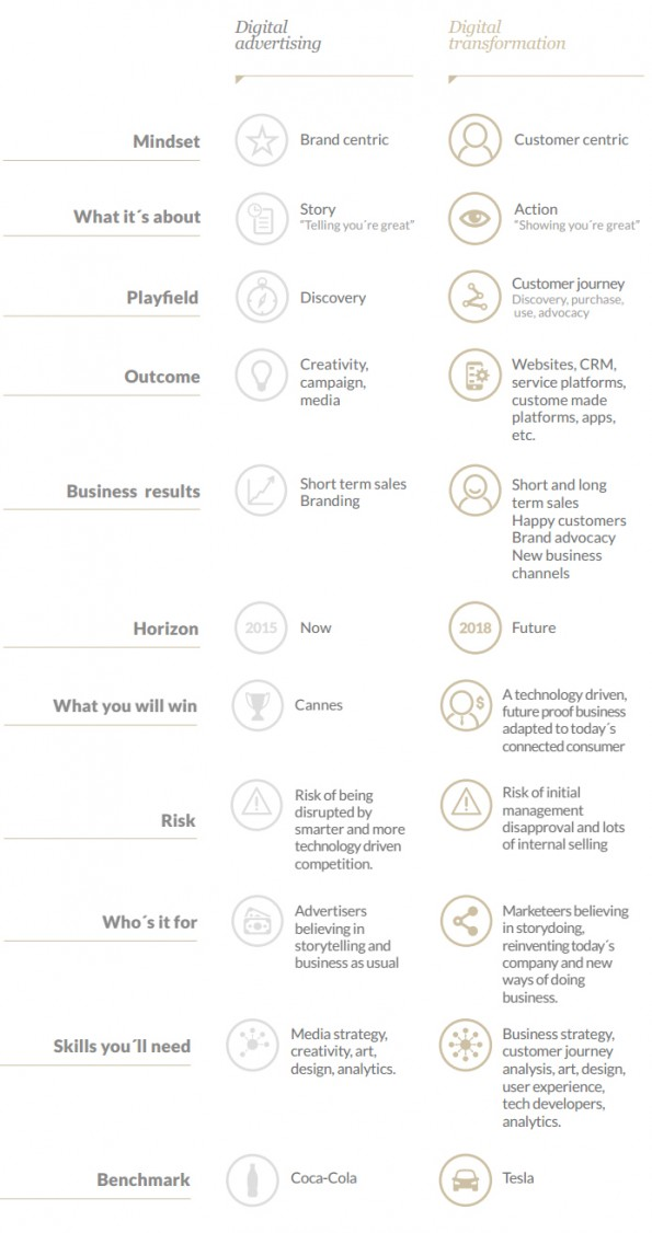infographic_advertising