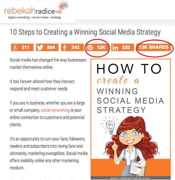pinterest-traffic-10-Steps-to-Creating-a-Winning-Social-Media-Strategy