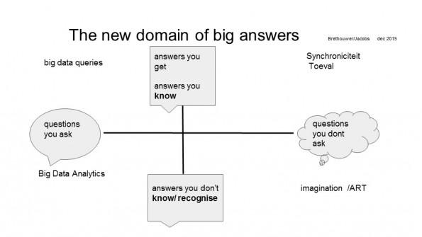 big data plaatje