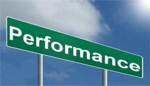 Performance van het IoT platform
