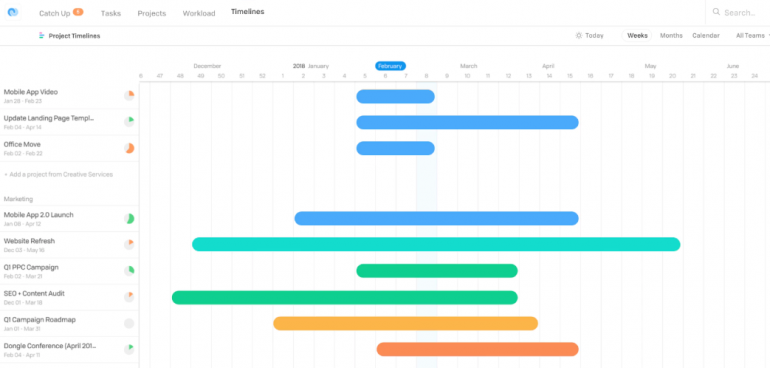 Screenshot of Flow: one of the tools for online collaboration.