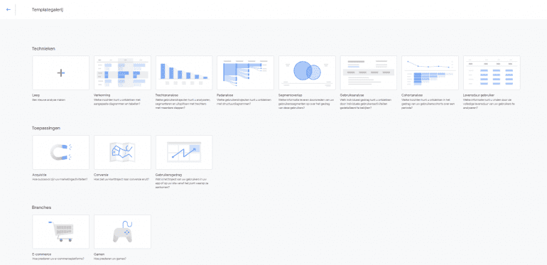 Google Analytics 4 Templategalerij