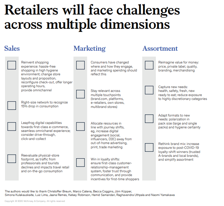 McKinsey - Retailers komen voor uitdagingen te staan op verschillende gebieden door COVID